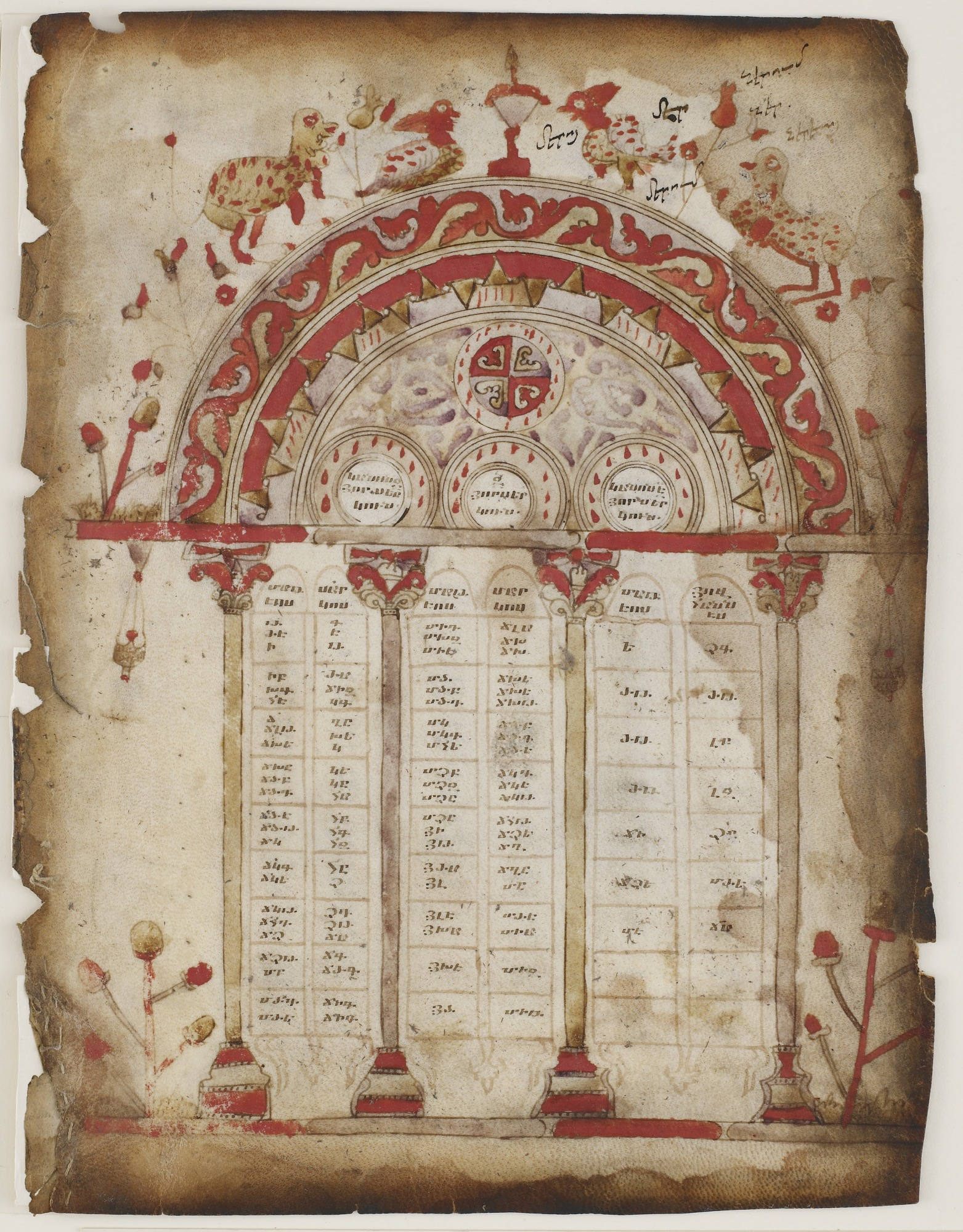 recto: Canon Table from a Gospel manuscript