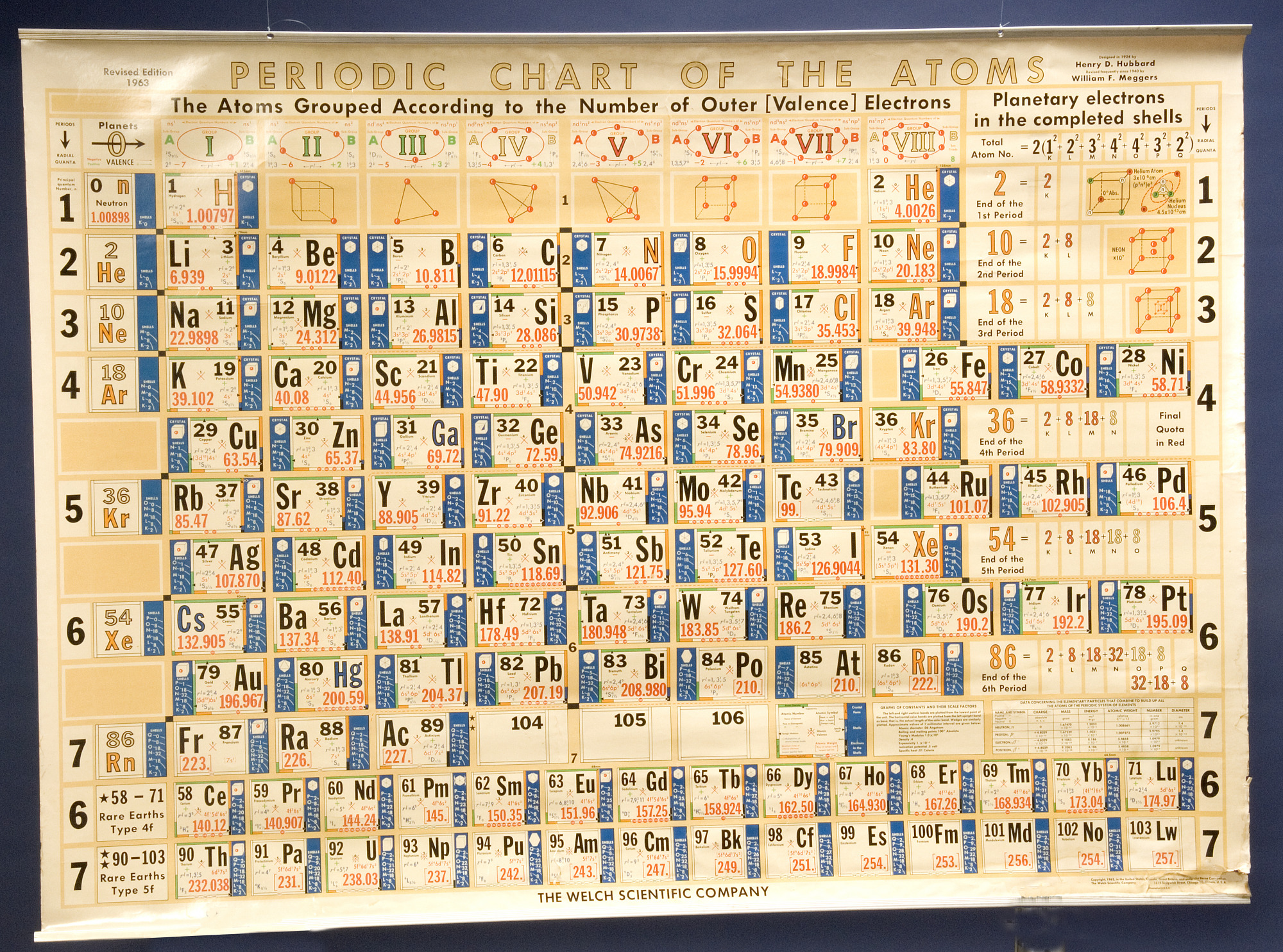 Periodic chart of the atoms national museum of american history periodic chart of the atoms urtaz Image collections