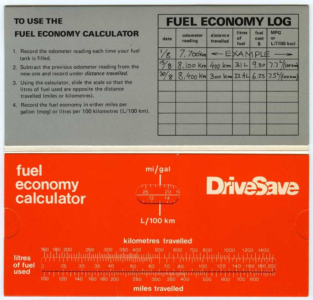 Energy Ontario Drivesave Fuel Economy Calculator Slide Rule