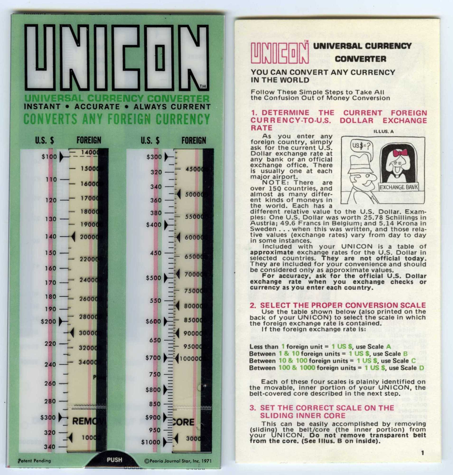 Slide Chart, UNICON Universal Currency Converter