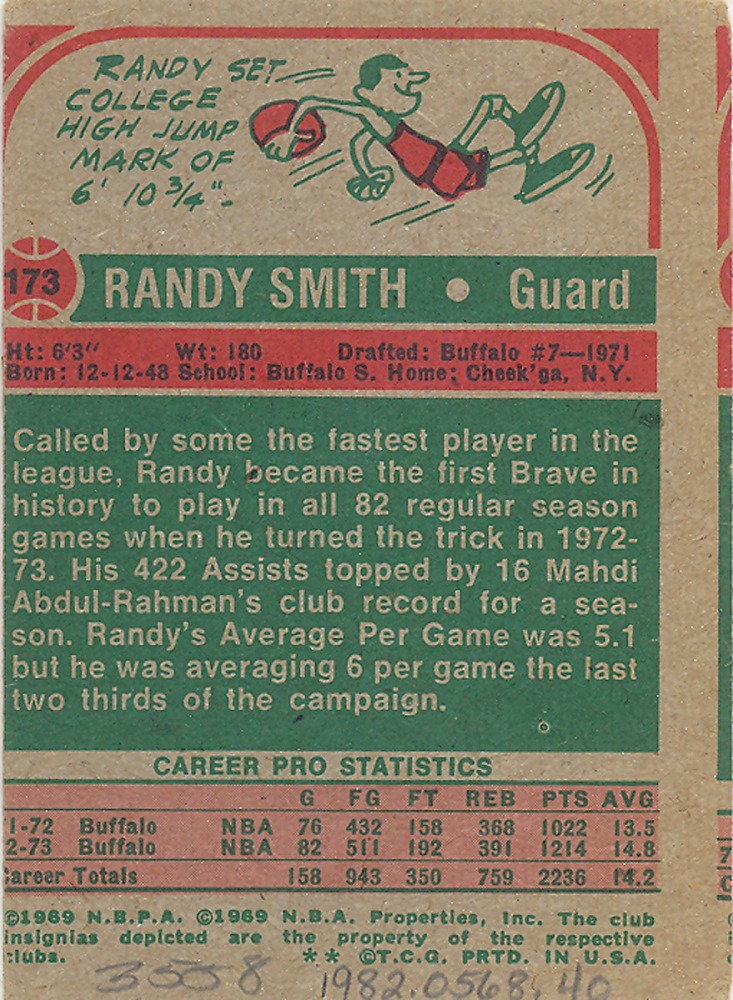 Randy Smith Basketball Card | National Museum of American