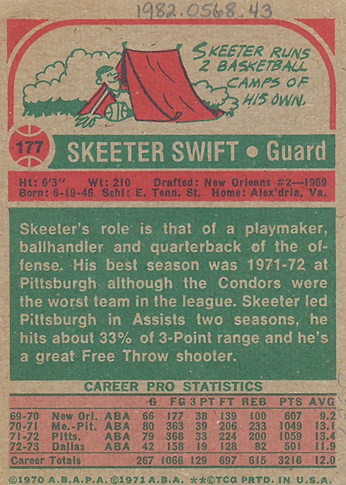 Skeeter Swift Basketball Card | National Museum of American