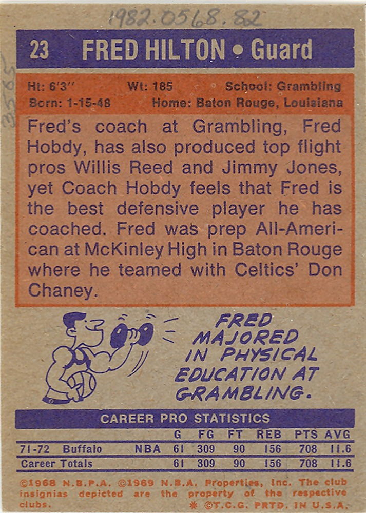 Fred Hilton Basketball Card | National Museum of American