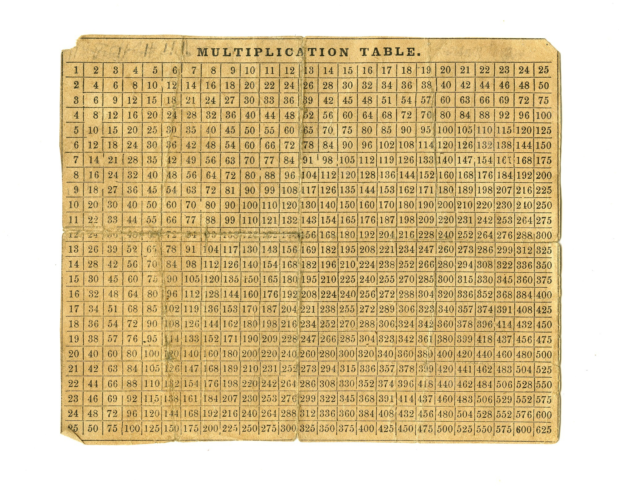 Multiplication table national museum of american history multiplication table gamestrikefo Image collections