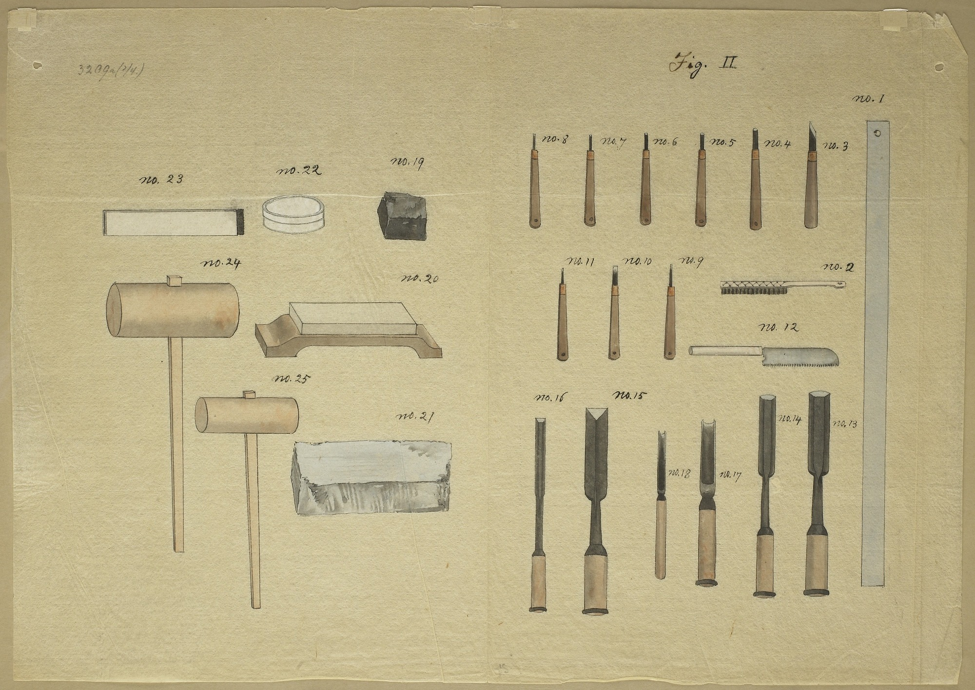 Drawing of block cutter's tools