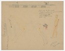 James Mooney notes and drawings on Cheyenne and Kiowa heraldry, 1902-1906