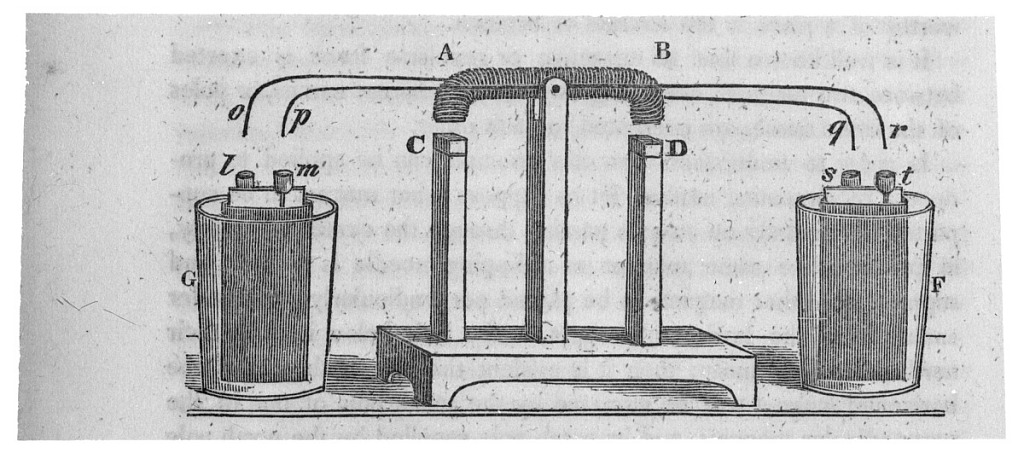 Image is of Joseph Henry's Oscillating Electromagnet Motor, 1830, Smithsonian Institution Archives, negative number 46,797-E.
