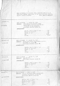 Image of Report on trip taken in August, September, and October 1923 by John M. Holzworth