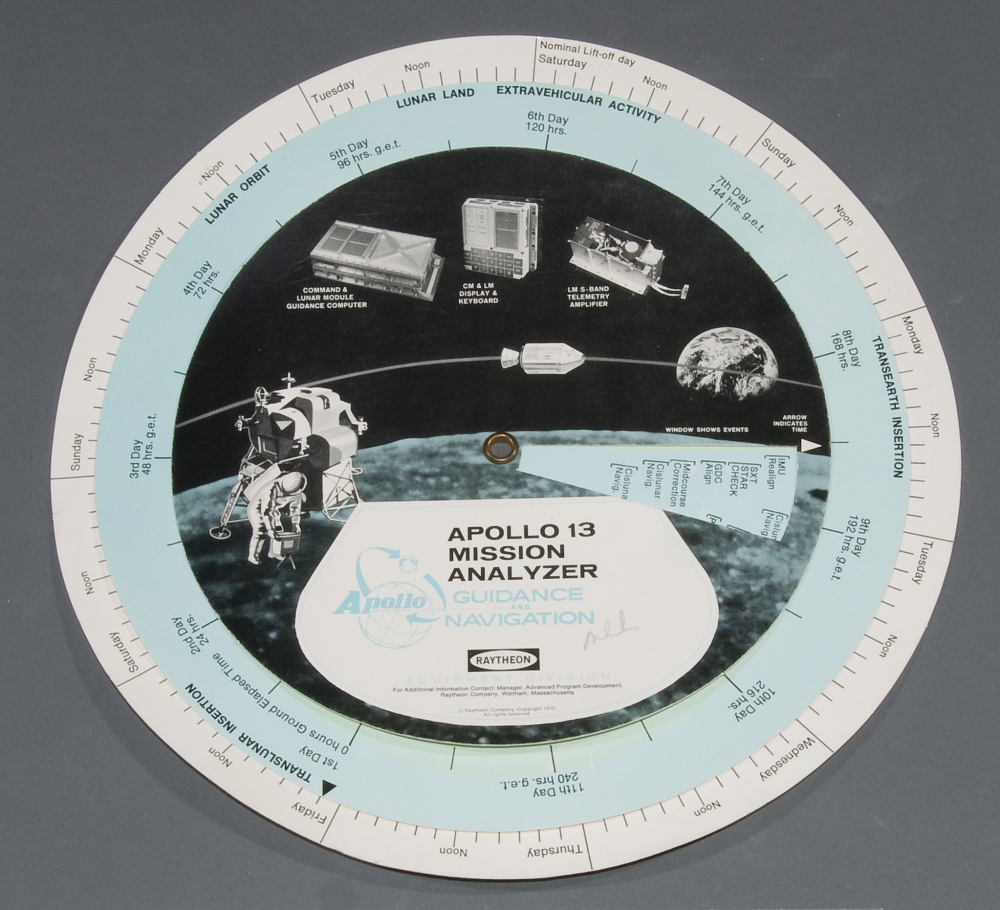 Mission Analyzer, Apollo 13