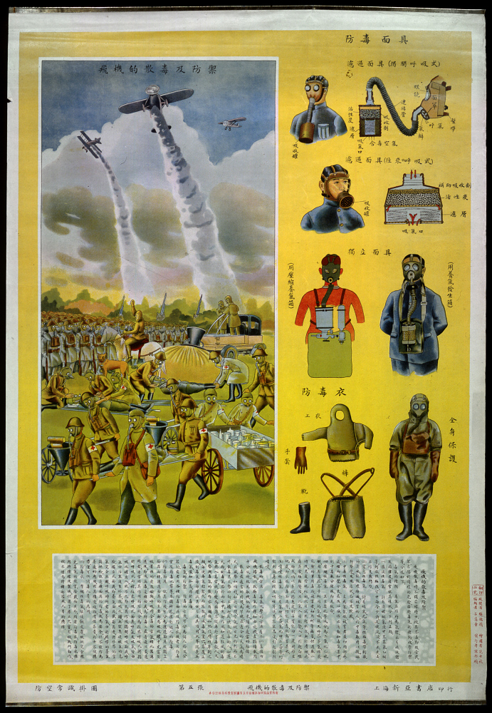 Aerial Gas Attack and Protection