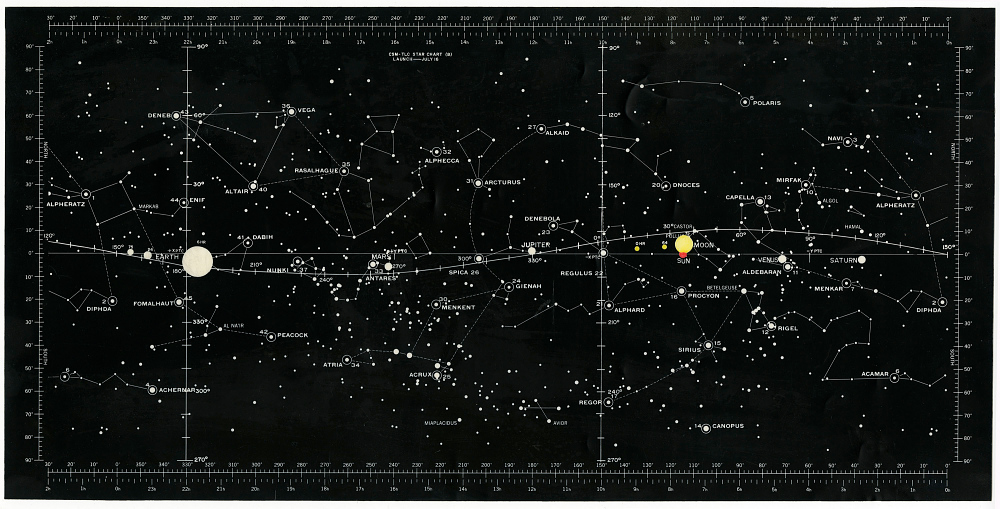 Star Chart, Training, Apollo 11