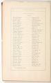 View <I>Catalogue of the Hampton Institute. 1886-87.</I> digital asset number 5