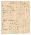 View List of enslaved persons and yards of cloth ordered for Rouzee family plantation digital asset number 1