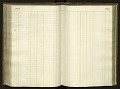 View Joseph Henry's Record of Experiments Book 3 digital asset number 10