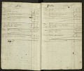 View Joseph Henry's Record of Experiments Book 1 digital asset number 7