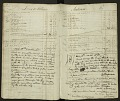 View Joseph Henry's Record of Experiments Book 1 digital asset number 1