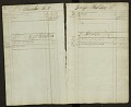 View Joseph Henry's Record of Experiments Book 1 digital asset number 3