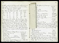 View Field notes, 1880 (1 of 2) digital asset number 10