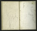 View Field notes, 1871-1872 digital asset number 4