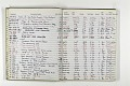 View Negative Log Book Number 14, (82-532 to 83-3726) digital asset number 1