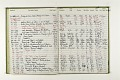 View Negative Log Book Number 16, (84-5412 to 85-7765) digital asset number 1