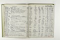 View Negative Log Book Number 17, (85-7766 to 86-5142) digital asset number 1