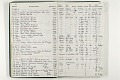 View Negative Log Book Number 21, (92-1 to 94-5200) digital asset number 2