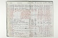 View Negative Log Book Number 25, (96-1 to 96-5308; 97-1 to 97-9659; 98-1 to 98-2669) digital asset number 1