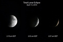 Lunar Eclipse - April 15, 2014