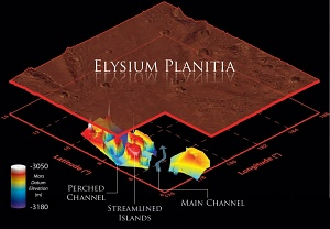 3-D visualization of the buried Marte Vallis channels (Fig. 2)