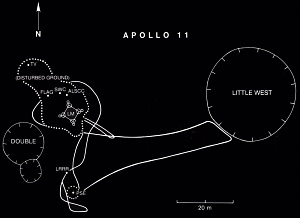 Apollo 11 Traverses