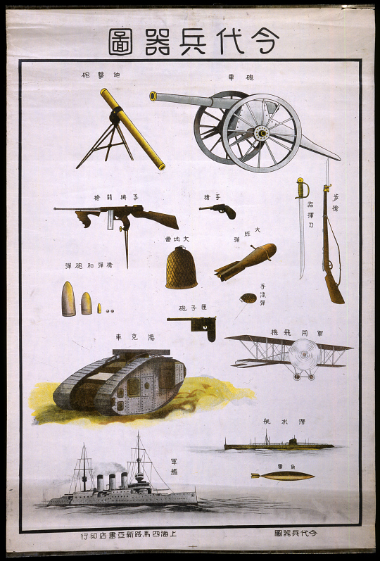 Contemporary Weapons