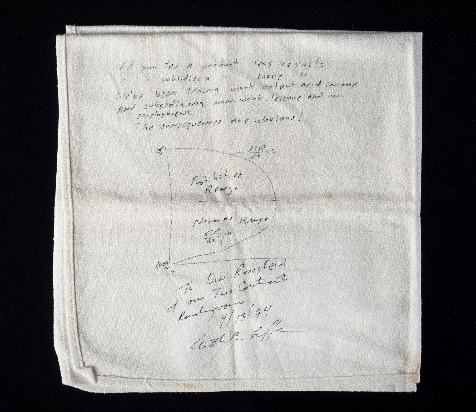 economist s view narrative economics and the laffer curve did laffer really pull out a pen and start writing on a cloth napkin at a fancy restaurant so that jude wanniski could take the napkin away him