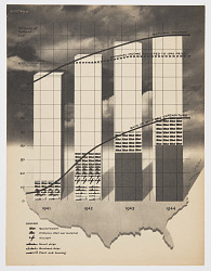 Rate of Military Expenditure Diagram, Page from Fortune