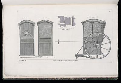 Plate 11, Broüette vue par le Côté (Wheelbarrow Viewed from the Side), Modèles de Voitures Louis XV (Models of Louis XV Carriages)