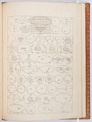 Les Plans (The Designs), plate 100, in Elements d'Orfevrerie (Elements of Goldsmithing), Second Part