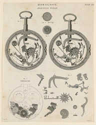 """Horology: Repeating Watch, from pl. XLV from """"A Cyclopaedia of Horology - Rees's Clocks Watches and Chronometers"""""""