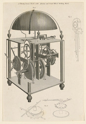 """Horology: Thirty Hours Clock, pl. IX from """"A Cyclopaedia of Horology - Rees's Clocks Watches and Chronometers"""""""