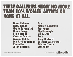 These galleries show no more than 10% women artists or none at all (from Portfolio Compleat: 1985-2012)