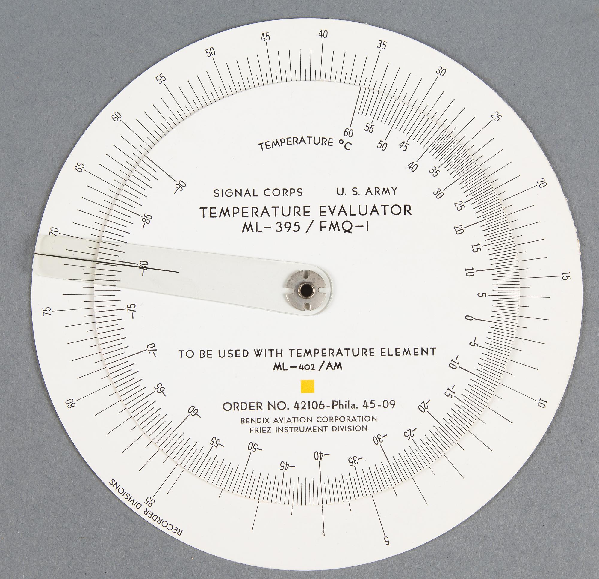 Plotter, Temperature
