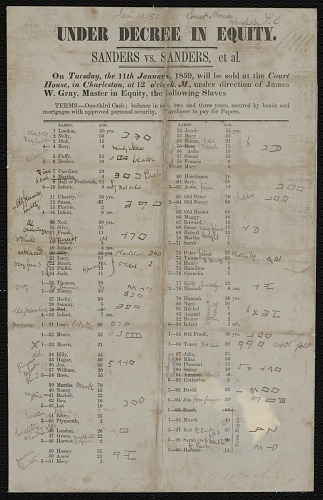 Image for Broadside for an auction of enslaved persons at the Charleston courthouse