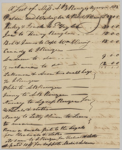 Image for List of enslaved persons hired out by AB Rouzee for the year 1813