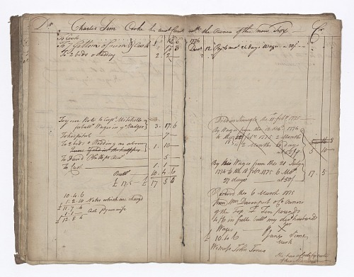 Image for Wage book for the slave trading ship Fox captained by Robert Mitchell