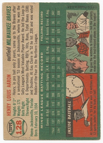 Image for Baseball card for Hank Aaron in his rookie year