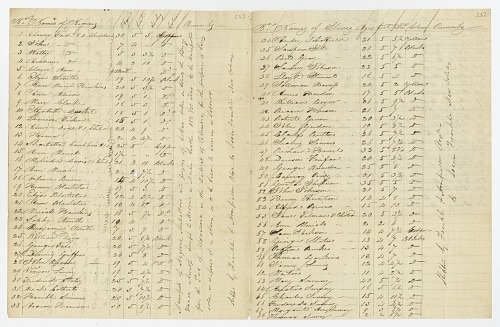 Image for Ship manifest detailing the transport of 92 enslaved persons