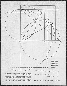 images for Painting - <I>Euclidian Values of a Squared Circle</I>-thumbnail 2