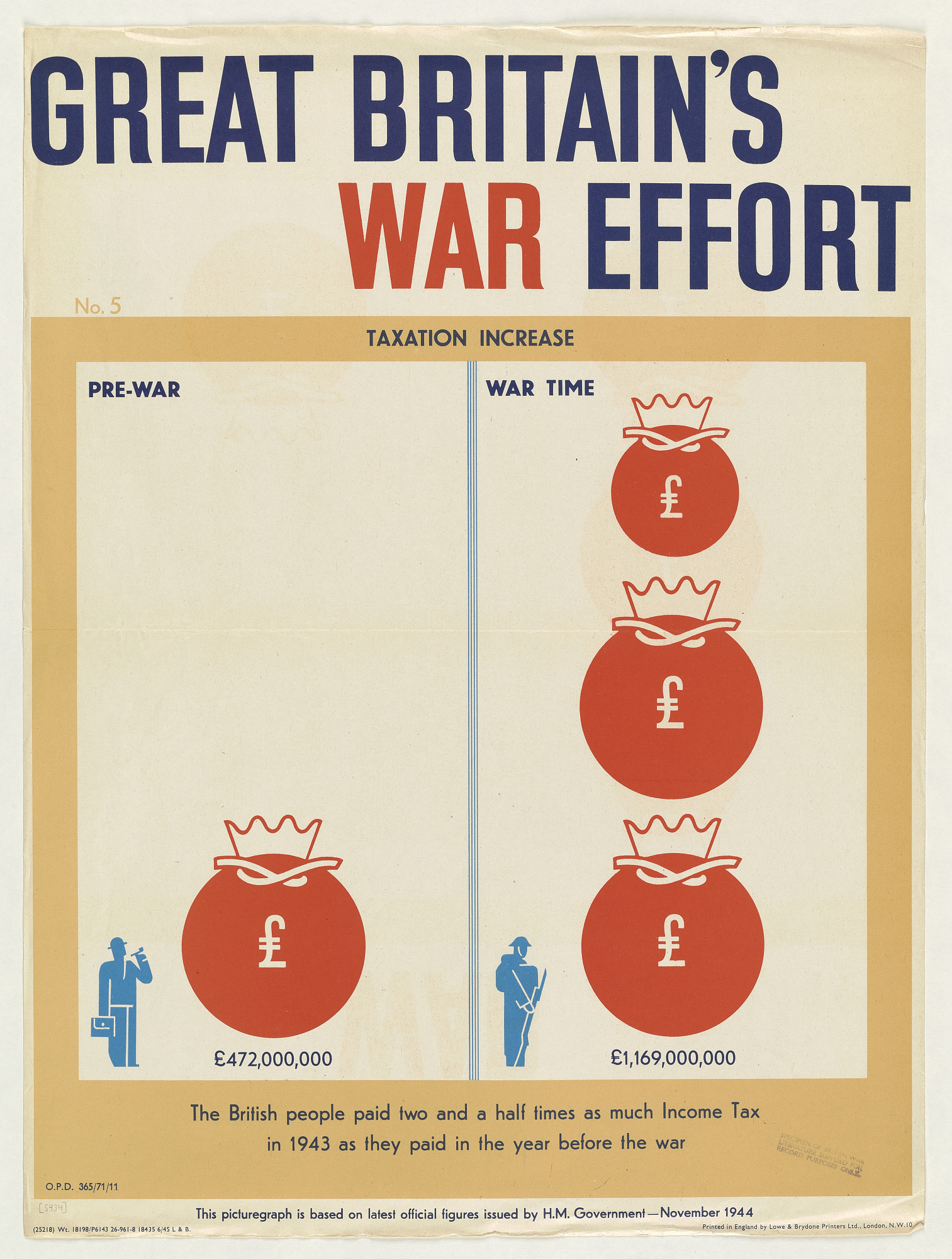 Great Britain's War Effort Taxation Increase / the British People Paid Two and a Half Times as Much Income Tax in 1943 as They Paid in the Year Before the War
