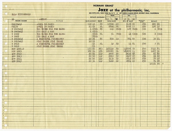 Image for Ella Fitzgerald's royalty statement, October 1, 1956-December 31, 1956. Typed on cream-colored paper.