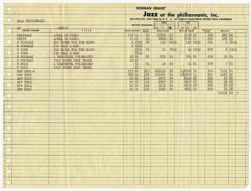 Ella Fitzgerald's royalty statement, October 1, 1956-December 31, 1956. Typed on cream-colored paper.