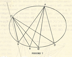 images for Painting - <I>Cross-Ratio in a Conic (Poncelet)</I>-thumbnail 2